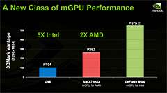 GeForce 9 mGPU