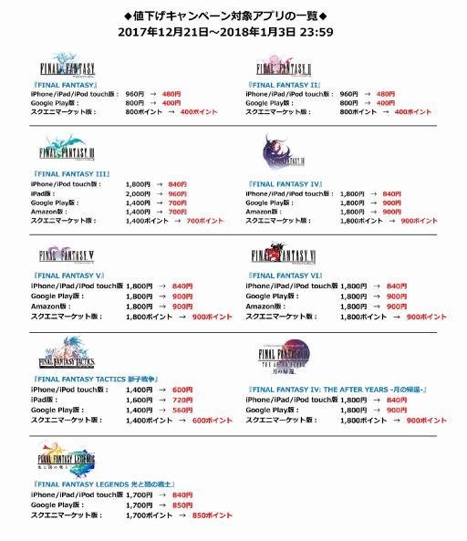 「FF」シリーズなどスマホ&クラウドゲームの「年末年始期間限定セール」が開催