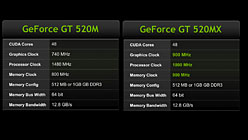 GeForce 500M