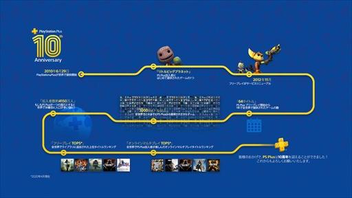 画像(006)PlayStation Plus,サービス開始10周年を記念した特別テーマの配布が決定。7月4日と5日には「FREE MULTIPLAYER WEEKEND」が開催
