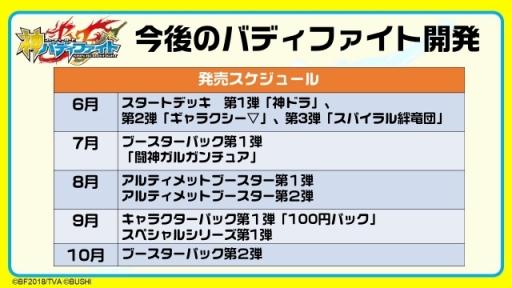 フューチャーカード 神バディファイトの画像 p1_7