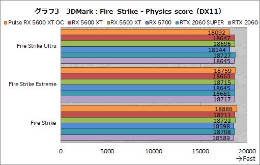 画像(019)「Radeon RX 5600 XT」レビュー。遅れてきたミドルレンジ級Naviは,クロックアップモデルならRTX 2060をも上回る
