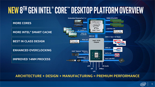 第8世代Core(Coffee Lake,Kaby Lake)