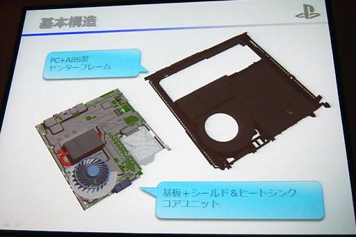 PS4本体