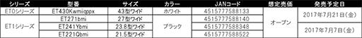 Acer,実勢価格7万円台半ばでHDR対応の43インチ4K液晶ディスプレイを7月21日に発売