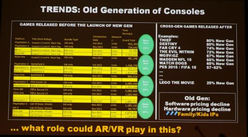 [CEDEC 2015]ビジネスモデルを変えなければコンシューマゲームに未来はない,モバイルはブラックホールに? テクノロジーからゲーム業界の未来を探る