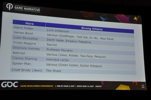 [GDC 2017]フランチャイズ映画で活躍するキャラクターの共通点とは。ベテランゲームデザイナーが9つのポイントを解説
