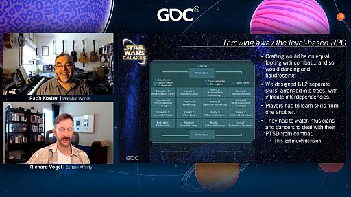 画像集#010のサムネイル/[GDC 2021]クラシックゲーム・ポストモーテムに「スター・ウォーズ ギャラクシーズ」が登場。ゲーマーの期待を裏切り続けたMMORPGは,どのようにして生まれたのか
