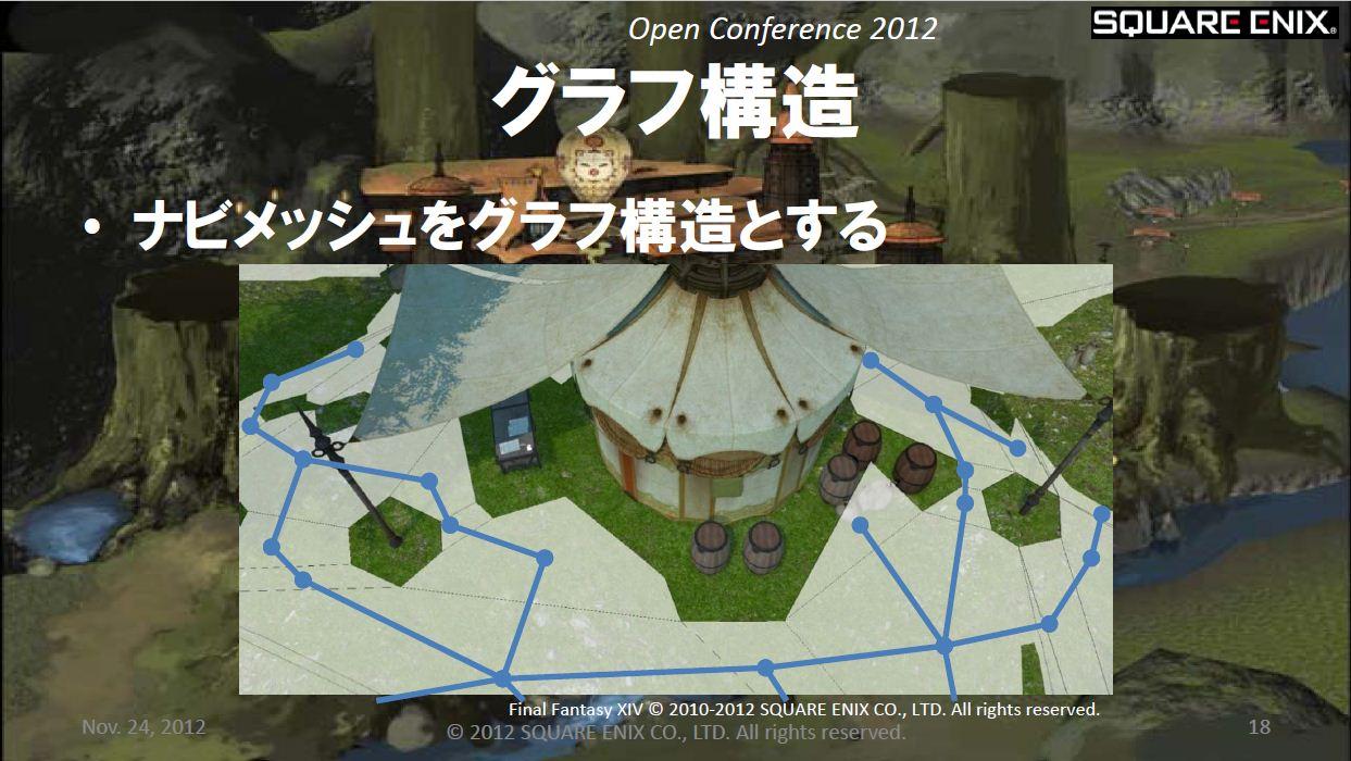 https://www.4gamer.net/games/032/G003263/20121205079/SS/015.jpg