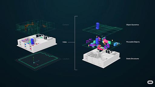 画像集#011のサムネイル/Access Accepted第660回:ARデバイスの未来を探るFacebook Future Labs