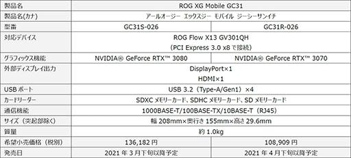 画像集#004のサムネイル/ASUSがゲーマー向け2-in-1 PC「ROG Flow X13」を国内発売。専用外付けGPUボックスと合体できる異色のゲームノートPC