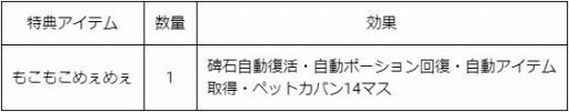 画像(001)ゲーム内ペットがもらえる「メイプルストーリー2」推奨PCがLEVEL∞から