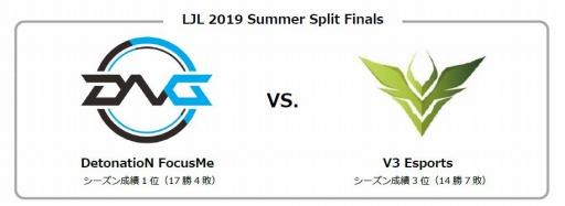 国内プロリーグ決勝戦「LJL 2019 Summer Split Finals」の対戦