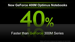 GeForce 400M