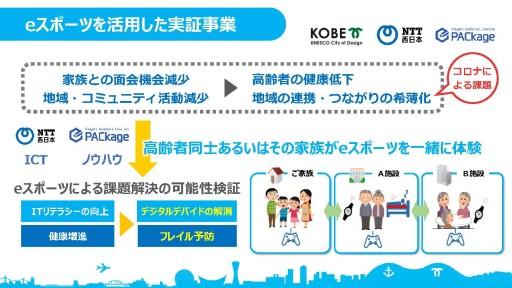 画像集#003のサムネイル/高齢者の健康維持にeスポーツを。神戸市が高齢者向けeスポーツ実証事業を発表。まずは「銀星囲碁」や「グランツーリスモSPORT」から