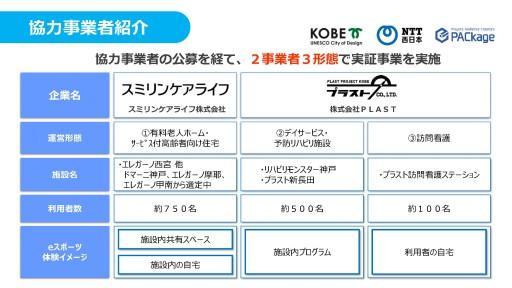 画像集#005のサムネイル/高齢者の健康維持にeスポーツを。神戸市が高齢者向けeスポーツ実証事業を発表。まずは「銀星囲碁」や「グランツーリスモSPORT」から