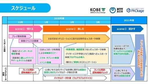 画像集#006のサムネイル/高齢者の健康維持にeスポーツを。神戸市が高齢者向けeスポーツ実証事業を発表。まずは「銀星囲碁」や「グランツーリスモSPORT」から