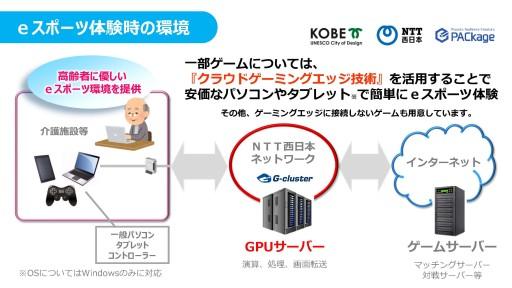 画像集#007のサムネイル/高齢者の健康維持にeスポーツを。神戸市が高齢者向けeスポーツ実証事業を発表。まずは「銀星囲碁」や「グランツーリスモSPORT」から