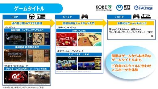 画像集#008のサムネイル/高齢者の健康維持にeスポーツを。神戸市が高齢者向けeスポーツ実証事業を発表。まずは「銀星囲碁」や「グランツーリスモSPORT」から