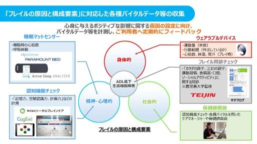 画像集#009のサムネイル/高齢者の健康維持にeスポーツを。神戸市が高齢者向けeスポーツ実証事業を発表。まずは「銀星囲碁」や「グランツーリスモSPORT」から