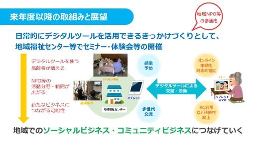 画像集#015のサムネイル/高齢者の健康維持にeスポーツを。神戸市が高齢者向けeスポーツ実証事業を発表。まずは「銀星囲碁」や「グランツーリスモSPORT」から