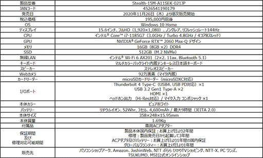 画像集#006のサムネイル/MSI,厚さ約16mmで重量約1.69kgの薄型ゲームノートPC「Stealth 15M」を11月26日発売