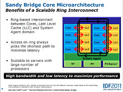 Core i7(Sandy Bridge-E)