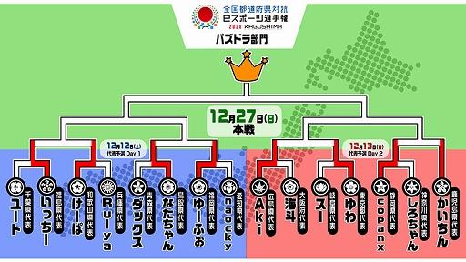 画像集#003のサムネイル/「全国都道府県対抗eスポーツ選手権2020 KAGOSHIMA パズドラ部門」本戦に出場する8名が決定