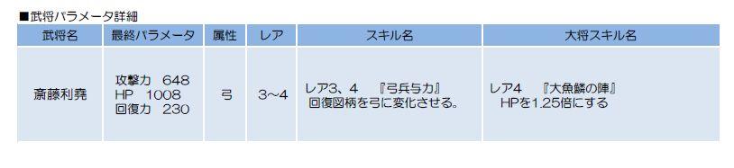 侍フィーバー」,斎藤利堯を入手...