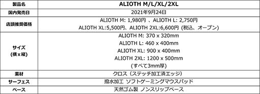 画像集#003のサムネイル/eスポーツ向けを謳うMionix製マウス「NAOS Pro」「CASTOR Pro」「AVIOR Pro」が国内発売