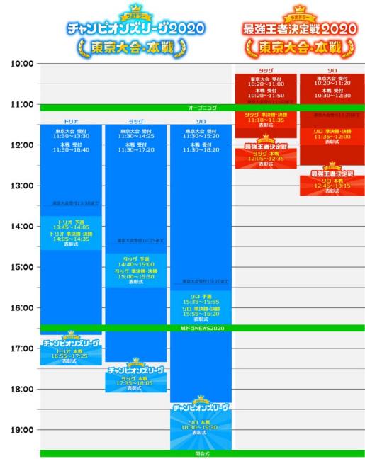 画像集#002のサムネイル/「城とドラゴン」,プレイヤーNo.1を決める「城ドラフェスティバル 2020 東京大会・本戦」を11月21日に実施