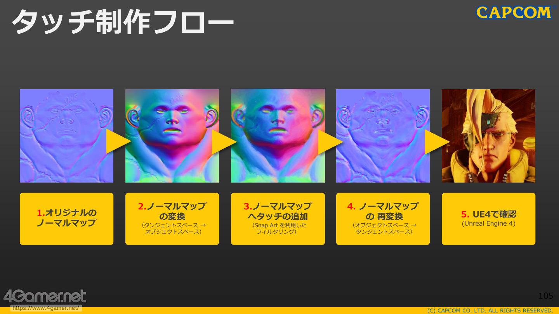 画像集/西川善司の「試験に出る...
