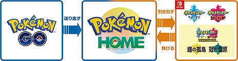 """画像集#007のサムネイル/「ポケモンGO」と「Pokémon HOME」の連携が本日スタート。初めての転送で特別な""""メルメタル""""がもらえる"""