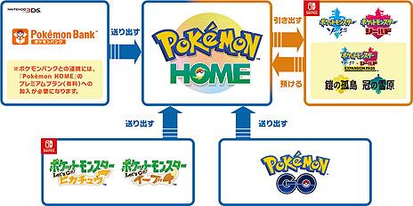 """画像集#029のサムネイル/「ポケモンGO」と「Pokémon HOME」の連携が本日スタート。初めての転送で特別な""""メルメタル""""がもらえる"""
