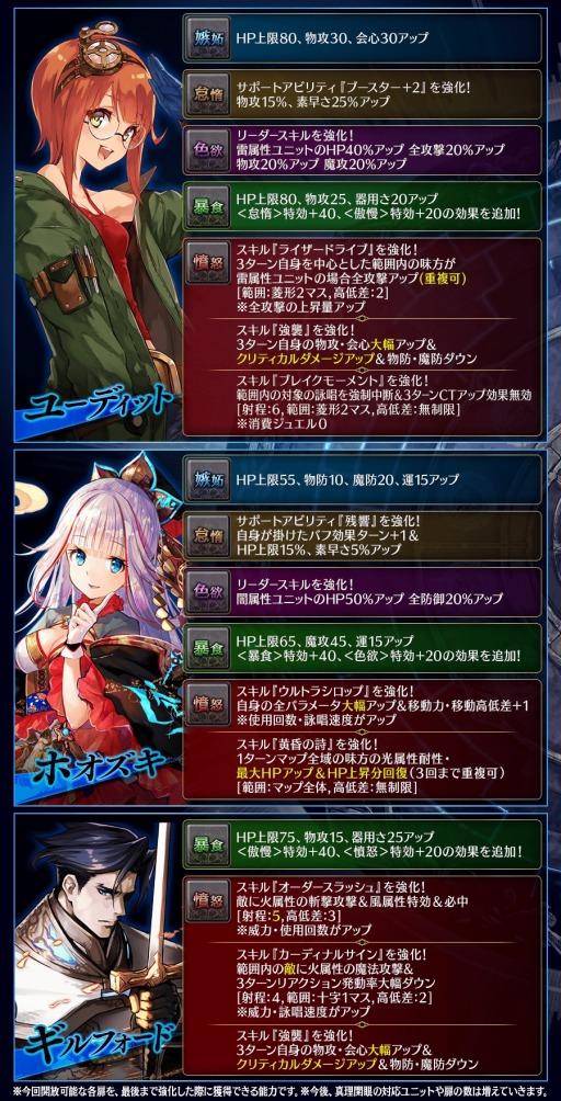 画像(013)「誰ガ為のアルケミスト」,「マクロスF」コラボクエストに高難度ステージが追加