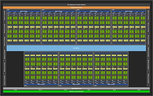 画像集#005のサムネイル/「GeForce RTX 3090」レビュー。8Kでのゲームプレイを謳うRTX 30シリーズ最強GPUの実力をZOTAC製「RTX 3090 Trinity」で検証する