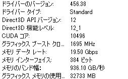 画像集#019のサムネイル/「GeForce RTX 3090」レビュー。8Kでのゲームプレイを謳うRTX 30シリーズ最強GPUの実力をZOTAC製「RTX 3090 Trinity」で検証する