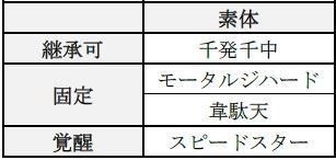 画像(005)「D×2 真・女神転生 リベレーション」,新★5悪魔「カルティケーヤ」が8月1日に実装