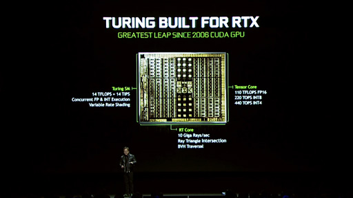 GeForce RTX 20