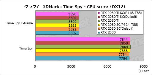GeForce RTX 20シリーズの新機能「NVIDIA Scanner」とは何なのか