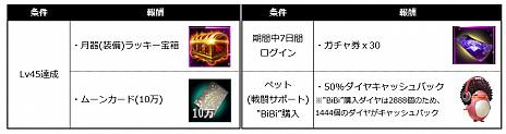 画像(002)「月煌 -Luster-」日本語版がサービスイン。提供プラットフォームのうち4か所では独自の記念キャンペーンを開催