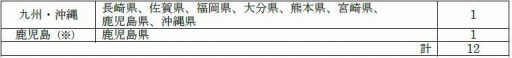 画像集#002のサムネイル/「全国都道府県対抗eスポーツ選手権 2020 KAGOSHIMA」ぷよぷよ部門の開催概要が公開