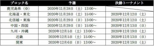 画像集#003のサムネイル/「全国都道府県対抗eスポーツ選手権 2020 KAGOSHIMA」ぷよぷよ部門の開催概要が公開