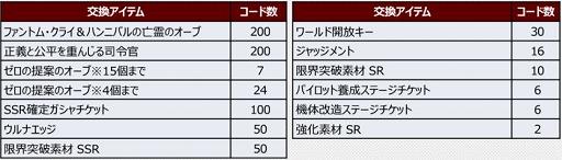 """画像集#012のサムネイル/「スパロボDD」に新シナリオ""""2章Part1""""が追加"""