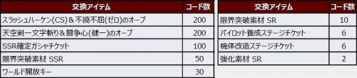"""画像集#006のサムネイル/「スーパーロボット大戦DD」で新イベント""""血族の因縁""""が開催"""