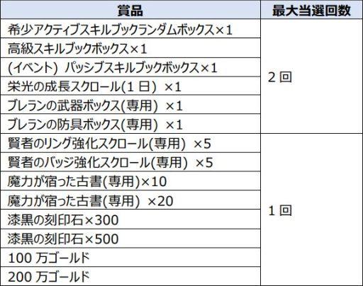 """画像集#006のサムネイル/「V4」の公式生放送""""ぶいふぉーTV""""が本日20:00から配信。視聴者参加型企画も"""