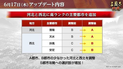 画像集#004のサムネイル/「三國志 覇道」6月大型アップデートを実装。ROG Phone 5が当たるTwitterキャンペーンも