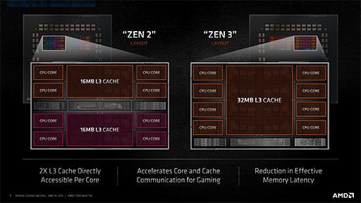 画像集#049のサムネイル/6コアCPU対決レビュー「Core i5-11600K」対「Ryzen 5 5600X」。ゲームに向いた6コアCPUはどっちだ?