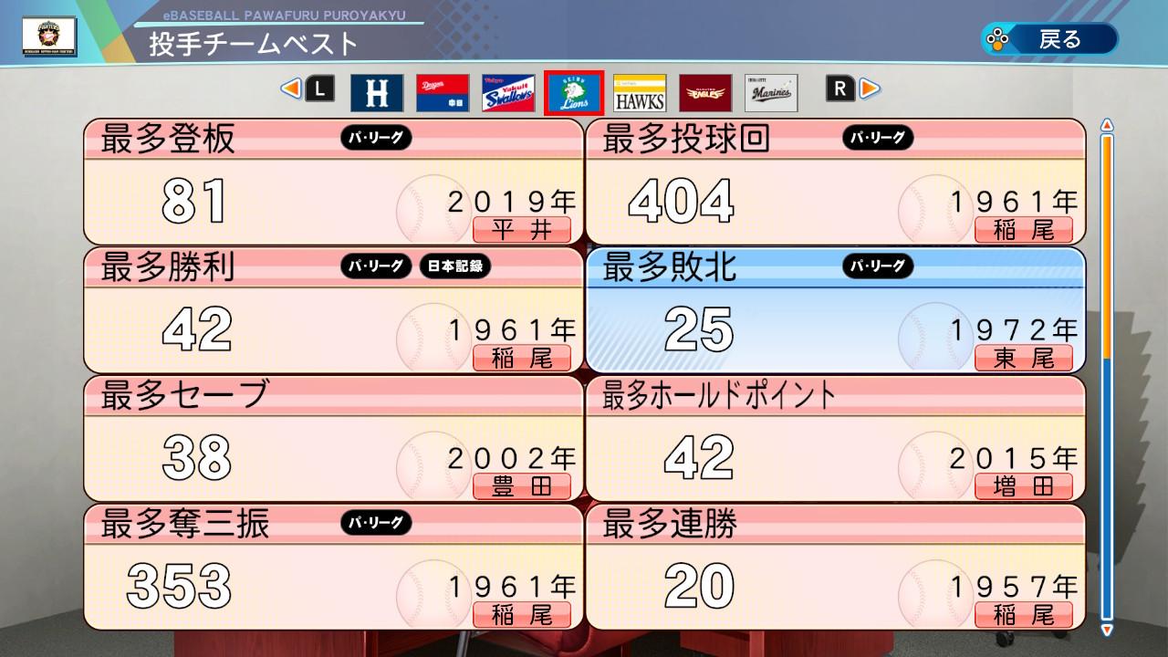 パワプロ 稲尾 【パワプロ2020】栄冠ナインの攻略|強豪校への道|ゲームエイト
