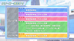 """画像集#003のサムネイル/「ブルーアーカイブ」が東京マルイとコラボしてゲーム内の銃を完全再現。新ストーリーや""""アリス""""の実装も発表された公式生放送をレポート"""
